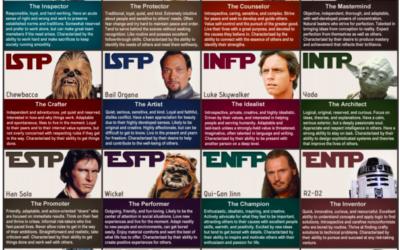 Er du Chewbacca eller Darth Vader?